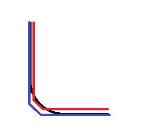 guide slipa vevhus - bild 3